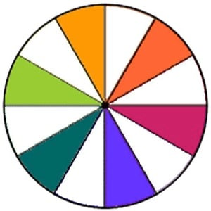 Complementary Colors Those Located Opposite Each Other On A Color Wheel