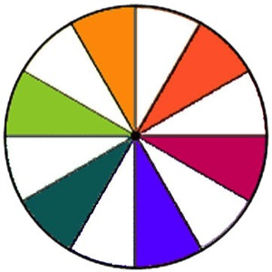 Intermediate Complementary Colors Those Located Opposite Each Other On A Color Wheel