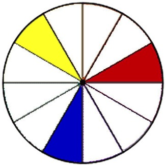 Split Complementary A Color And The 2 Colors On Either Side Of Its Complement